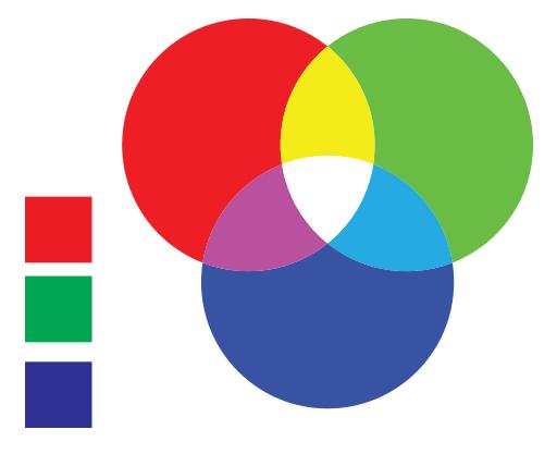 Juego Bíblico: Mezclando Colores
